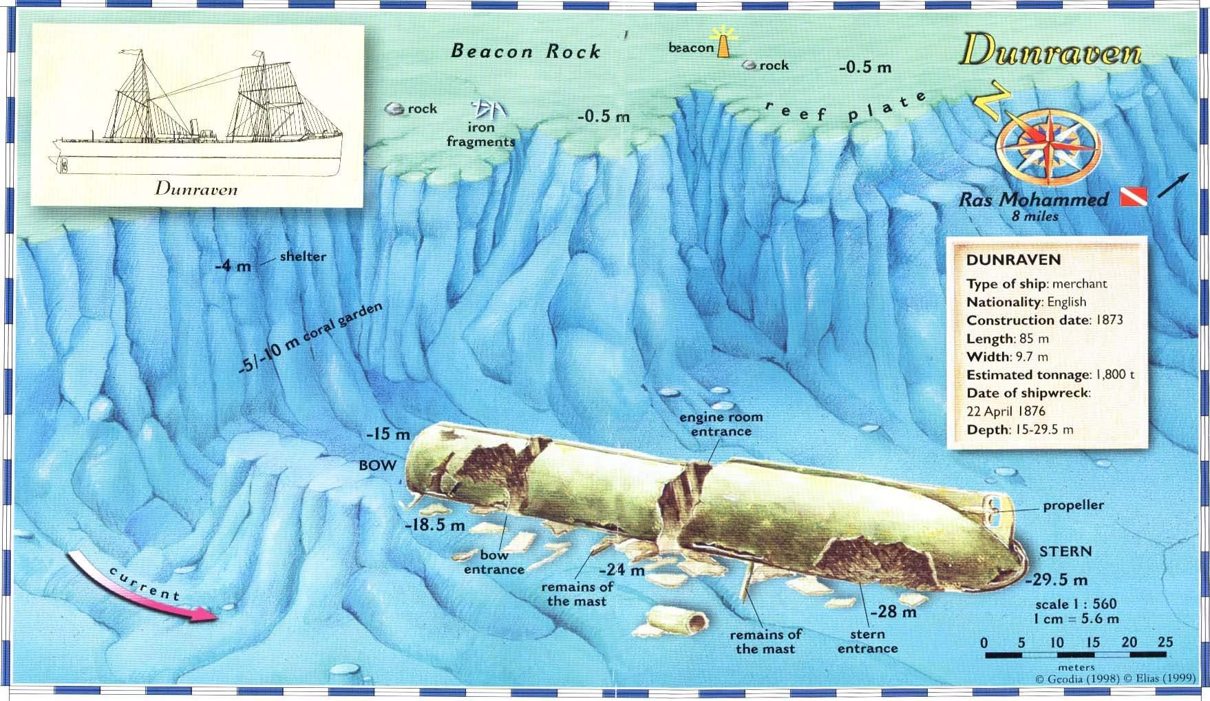 Buceo en Belice Blue Hole y otros Clase Dives Mundo - SCUBA Viajes
